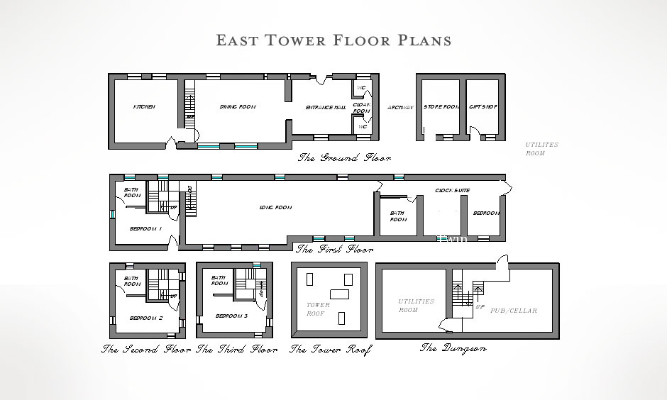 Private Group Accommodation Springfield Castle The East Tower